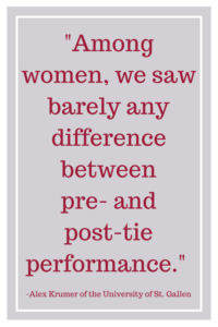 Among women, we saw barely any difference between pre- and post-tie performance