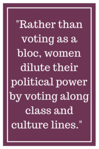 Rather than voting as a bloc, women dilute their political power by voting along class and culture lines.