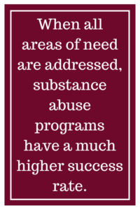 When all areas of need are addressed,substance abuse programshave a much higher success rate.
