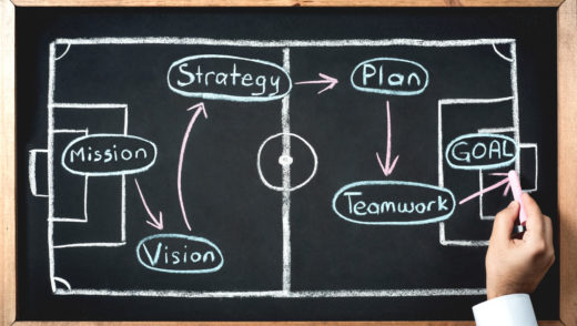 Business Strategy Concept With Soccer Game Tactics