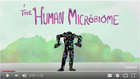 The Human Biome